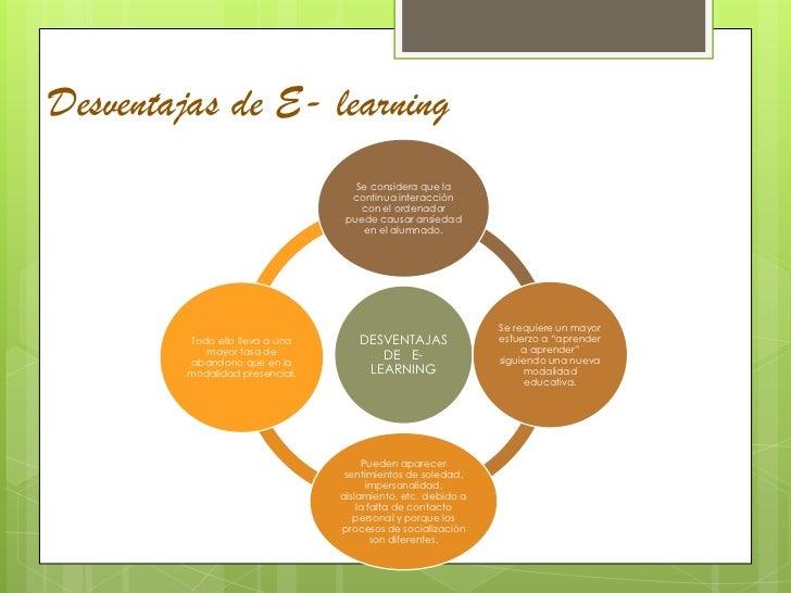 Desventajas de E- learning<br />