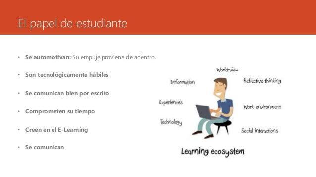 El papel de estudiante  • Se automotivan: Su empuje proviene de adentro.  • Son tecnológicamente hábiles  • Se comunican b...