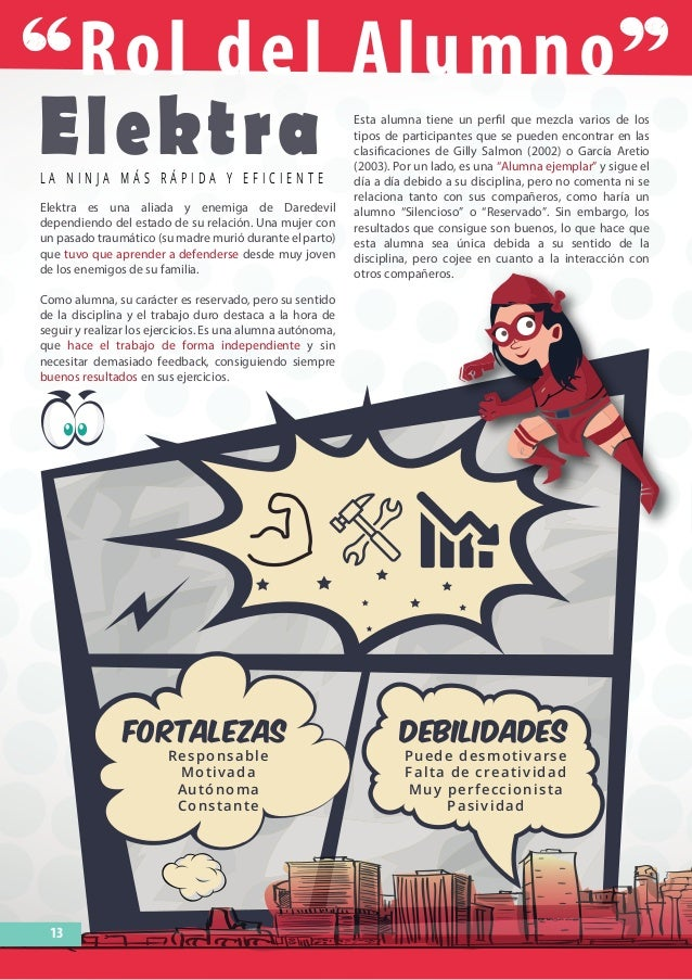 Rol del Alumno ElektraL A N I N J A M Á S R Á P I D A Y E F I C I E N T E Elektra es una aliada y enemiga de Daredevil dep...