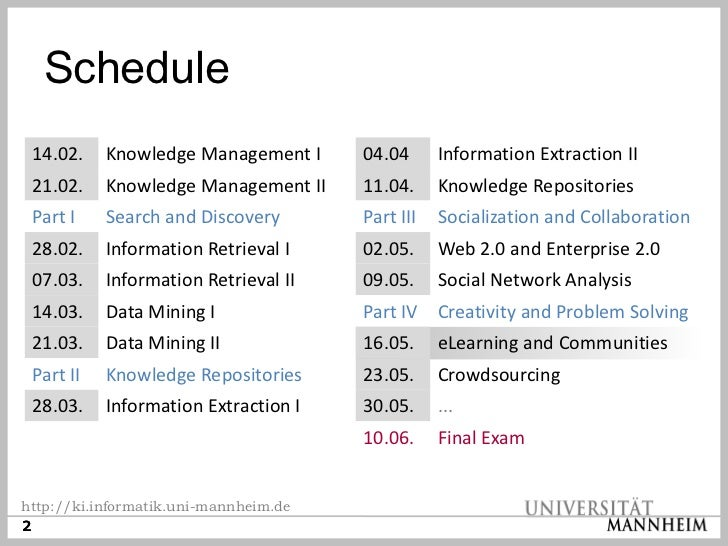 Universität Mannheim - Information for beginning students