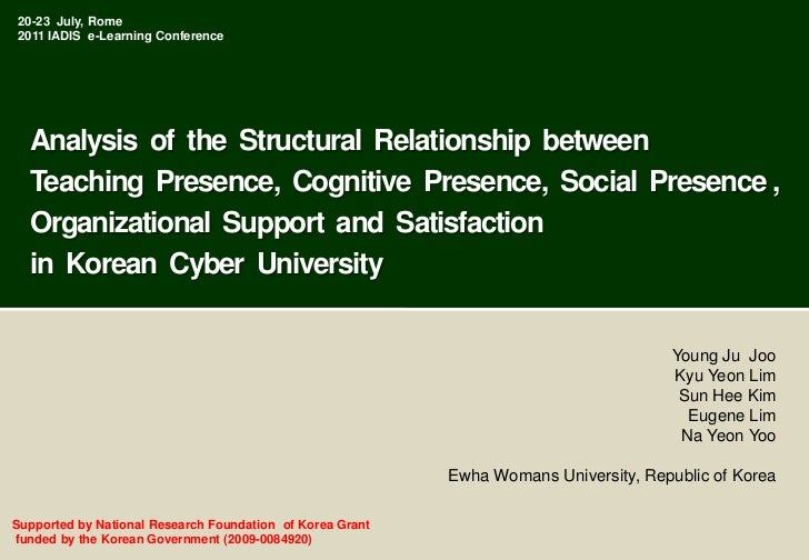 20-23 July, Rome2011 IADIS e-Learning Conference  Analysis of the Structural Relationship between  Teaching Presence, Cogn...