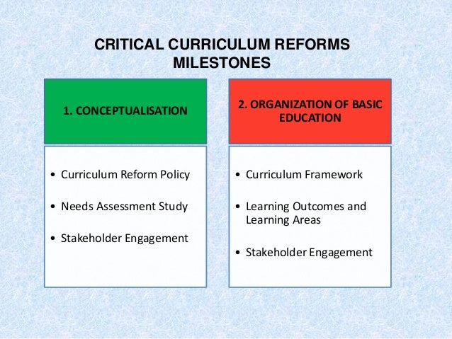 """curricular reforms A failed curriculum reform madiha afzal thursday, january 16  weak developing states """"pretend to do the reforms that look like the kind of reforms that."""