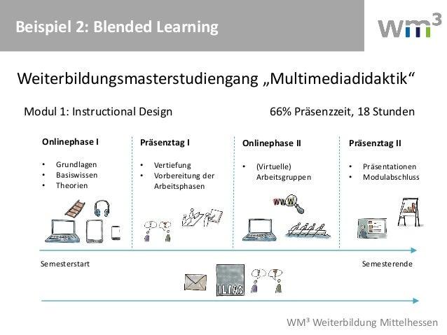 E learning in der wissenschaftlichen weiterbildung for Weiterbildung design