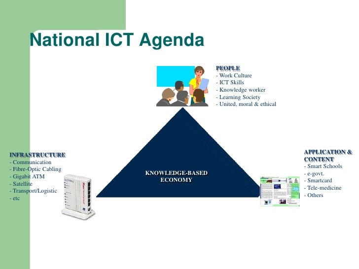 malaysia's application of ict in education Developing information communication technology (ict) ict integration in philippine education ict is introduced at the elementary level as a subject called home economics and livelihood including the application of ict in teaching and learning, where appropriate.