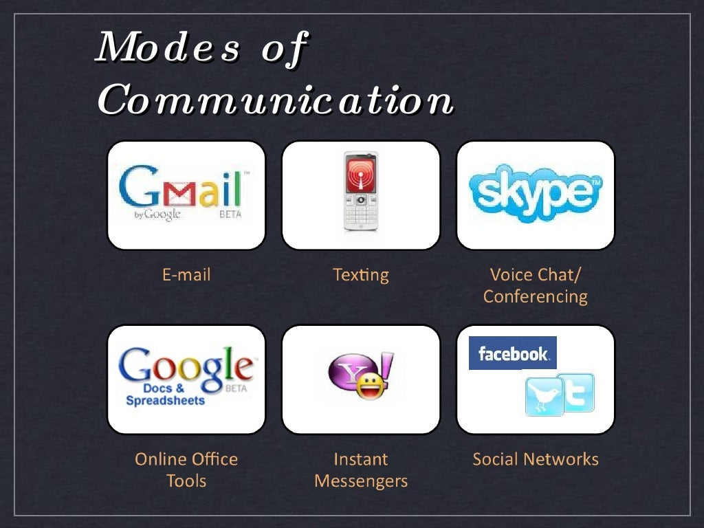 modes of communication Modes of communication worksheets - showing all 8 printables worksheets are communication participants practice effective, communication, ideas for better communication .