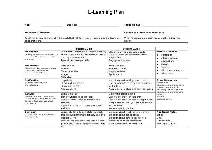 E-Learning Plan<br />Year:Subject:Prepared By:<br />Overview & PurposeWhat will be learned and why it is useful both at th...