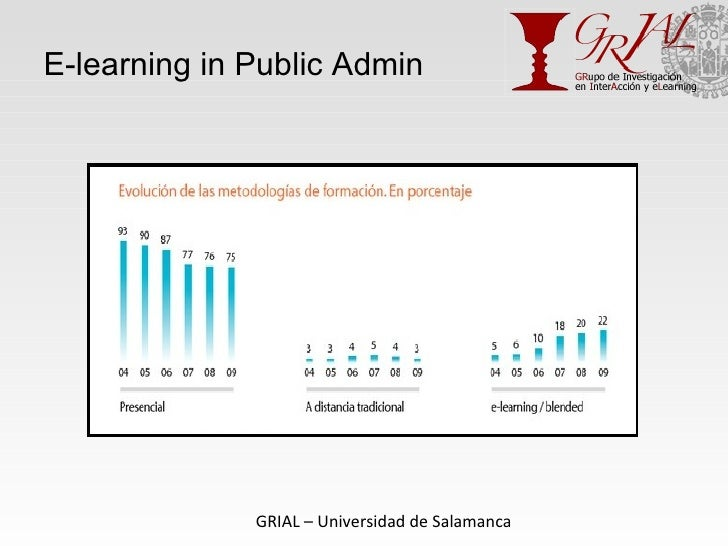 E-learning in Public Admin