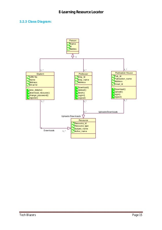 Virtual Learning Environment Class Diagram Enthusiast Wiring