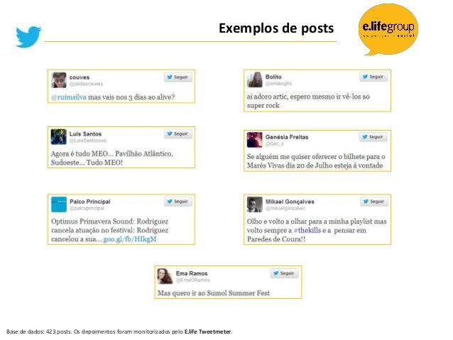 Exemplos de postsBase de dados: 423 posts. Os depoimentos foram monitorizados pelo E.life Tweetmeter.