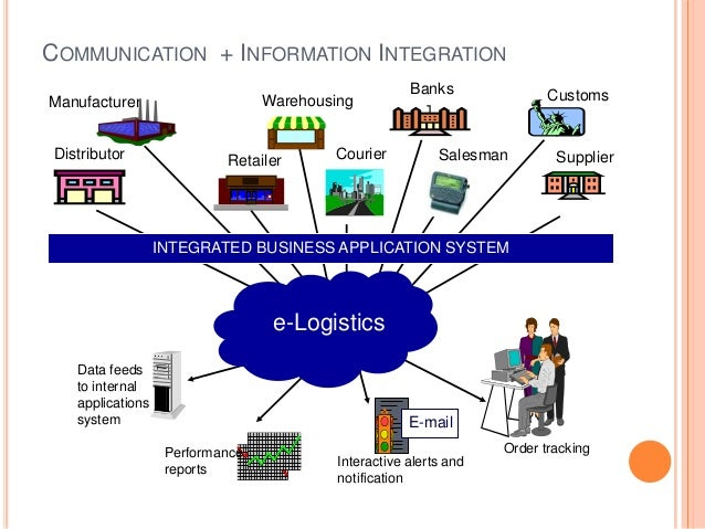 integrated information systems Download and read integrated information systems integrated information systems one day, you will discover a new adventure and knowledge by spending more money.