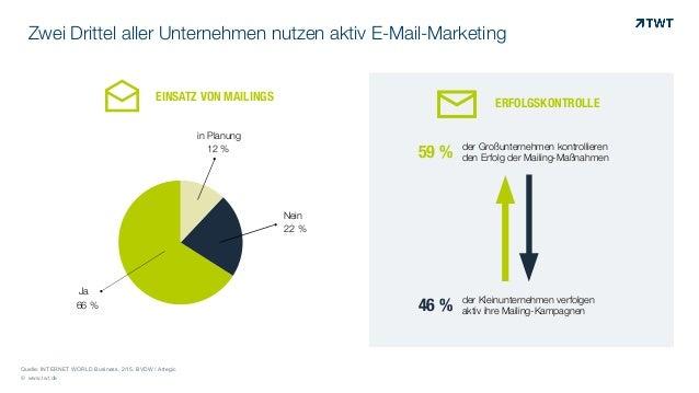 Zwei Drittel Aller Unternehmen Nutzen Aktiv E Mail Marketing
