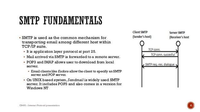 e mail protocol smtp  cs450 internet protocol presentation 3; 4  smtp