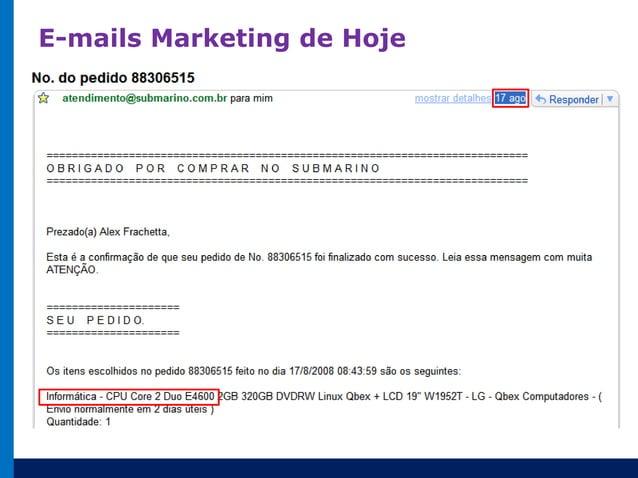 E-mails Marketing de Hoje