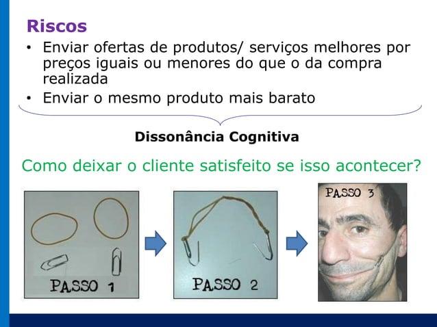 E-mail Transacional?São e-mails com ofertas de produtos/serviçosque complementam a compra anterior                        ...
