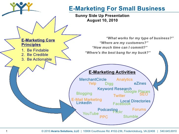 E-Marketing For Small Business                                       Sunny Side Up Presentation                           ...