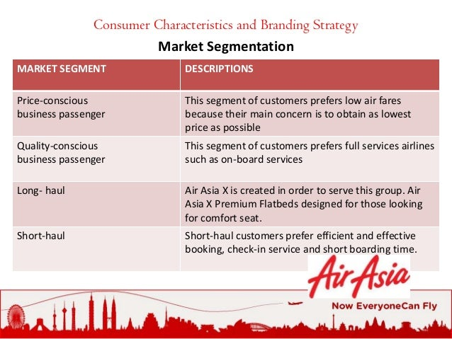 ecological factors of airasia These trends force service sectors to adapt environmental factors and places   semi-structured interview conducted with twenty managers from airasia to.