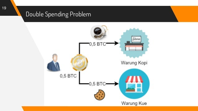 Cryptocurrency double spending problem best binary options graphs on global warming