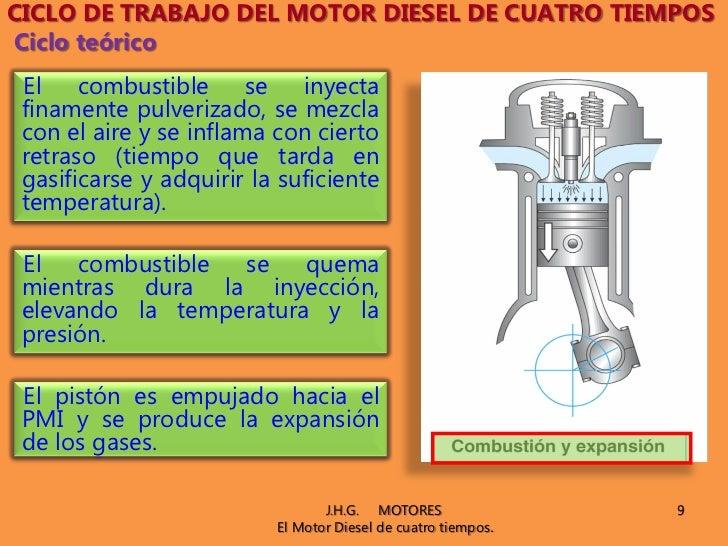Como determinar la clase de la gasolina
