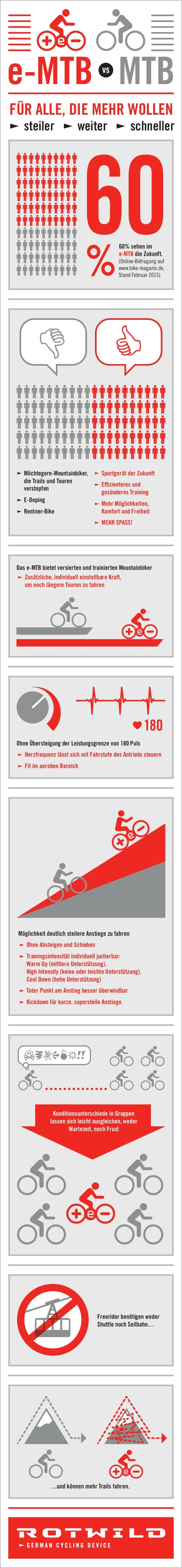 60  Möchtegern-Mountainbiker, die Trails und Touren verstopfen  E-Doping  Rentner-Bike Das e-MTB bietet versierten und ...