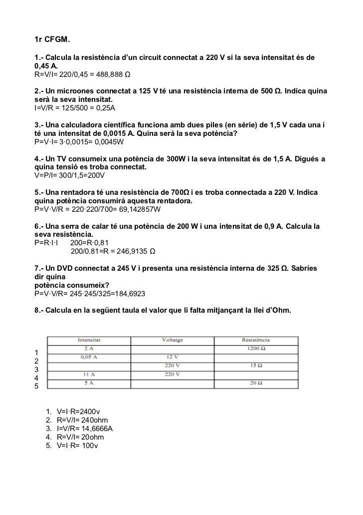 1r CFGM.1.- Calcula la resistència d'un circuit connectat a 220 V si la seva intensitat és de0,45 A.R=V/I= 220/0,45 = 488,...