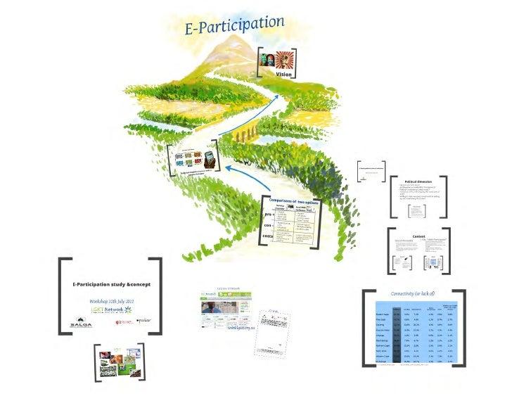 E participation study and pilot concept