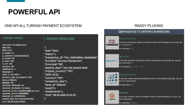 E-Payment Ecosystem in Turkey (Payfull)