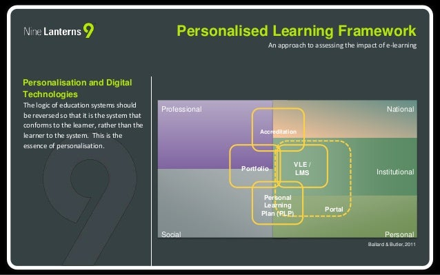 Personalised Learning Framework  An approach to assessing the impact of e-learning  Personalisation and Digital  Technolog...