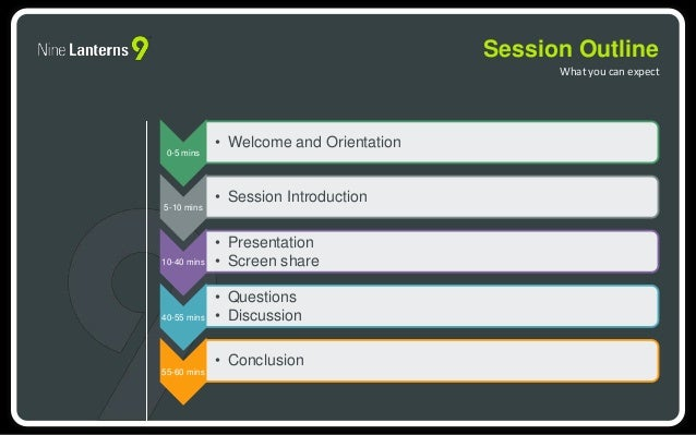 0-5 mins  • Welcome and Orientation  5-10 mins  • Session Introduction  10-40 mins  • Presentation  • Screen share  40-55 ...