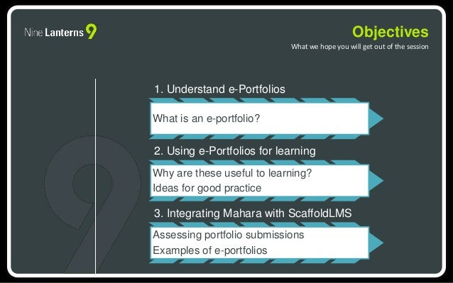 1. Understand e-Portfolios  What is an e-portfolio?  2. Using e-Portfolios for learning  Why are these useful to learning?...