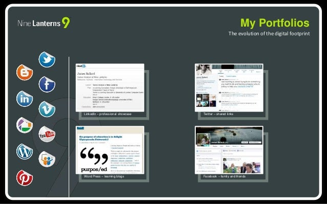 LinkedIn – professional showcase  Word Press – learning blogs  The evolution of the digital footprint  Twitter – shared li...