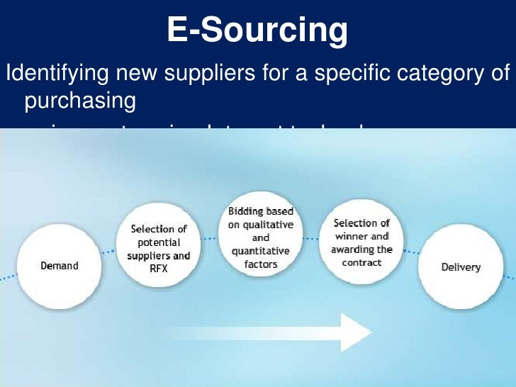 e procurement e sourcing Our e procurement software, which is available in 23 languages,  from  strategic sourcing to contract lifecycle management, improve your suppliers'.