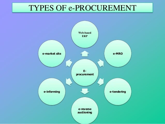 websites e procurement essay Procurement office for employees purchasing research procurement research procurement overview procurement methods (e.