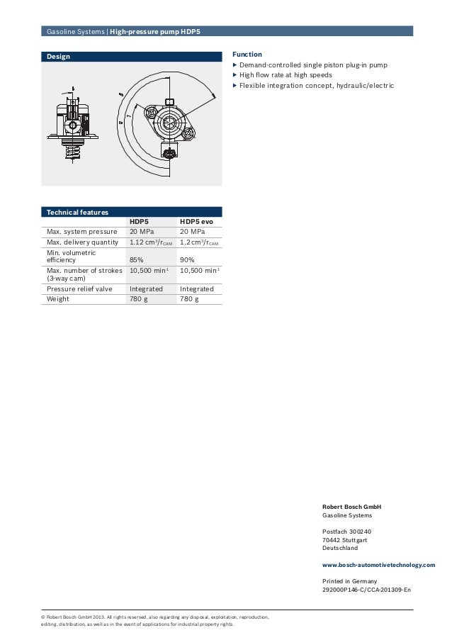 bosch gasoline direct injection pdf
