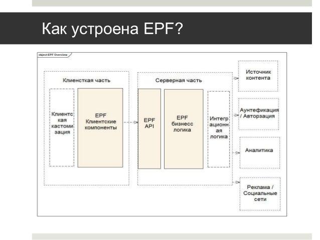 Как устроена EPF?