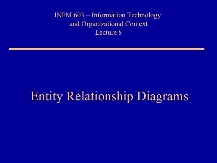 Entity Relationship Diagrams