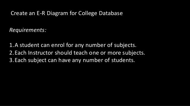 Er diagram powerpoint er diagram chens notation 6 ccuart Image collections