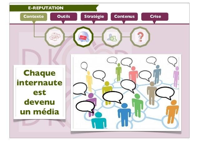 E-REPUTATION Contexte   Outils   Stratégie   Contenus   Crise  Chaqueinternaute    est  devenu un média
