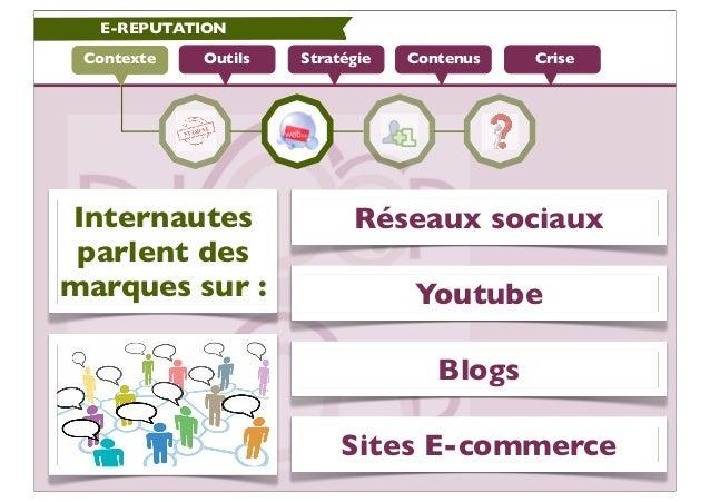 E-REPUTATION Contexte   Outils   Stratégie   Contenus   CriseInternautes                Réseaux sociaux parlent desmarques...