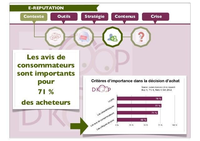 E-REPUTATION Contexte   Outils   Stratégie   Contenus   Crise  Les avis deconsommateurssont importants      pour      71 %...