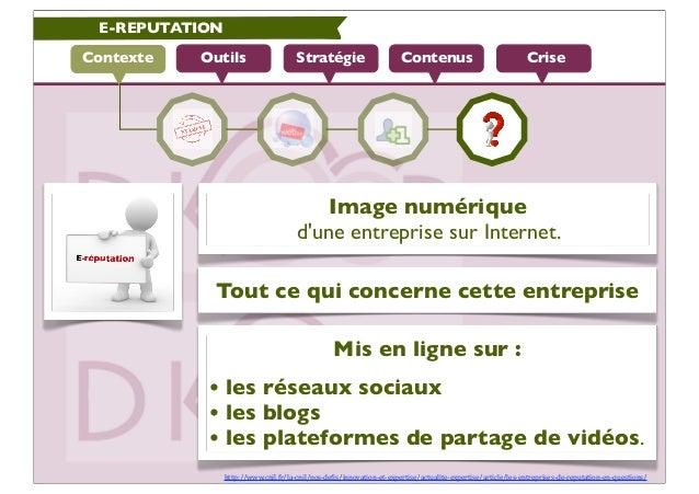 E-REPUTATIONContexte   Outils                        Stratégie                             Contenus                       ...