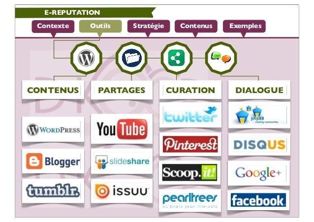 E-REPUTATION Contexte   Outils   Stratégie     Contenus   ExemplesCONTENUS      PARTAGES           CURATION      DIALOGUE