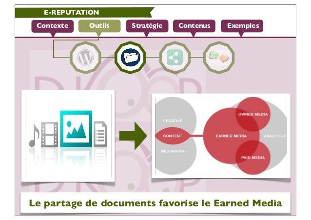 E-REPUTATION Contexte   Outils   Stratégie   Contenus   ExemplesLe partage de documents favorise le Earned Media