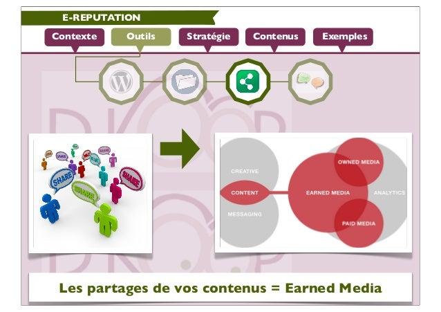 E-REPUTATIONContexte   Outils   Stratégie   Contenus   Exemples Les partages de vos contenus = Earned Media