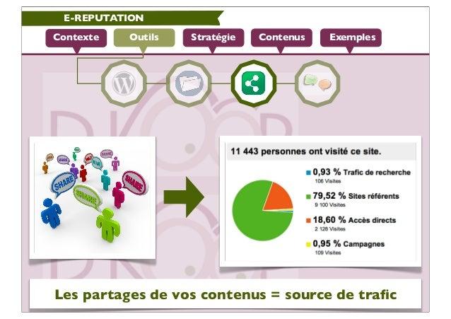 E-REPUTATIONContexte   Outils   Stratégie   Contenus   ExemplesLes partages de vos contenus = source de trafic