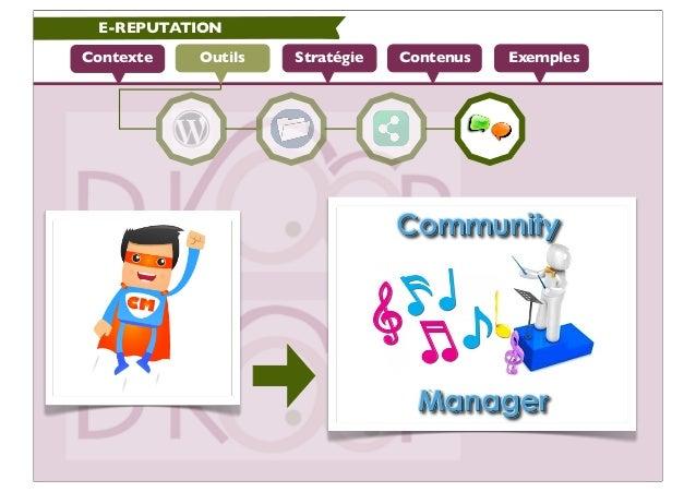 E-REPUTATIONContexte   Outils   Stratégie   Contenus   Exemples