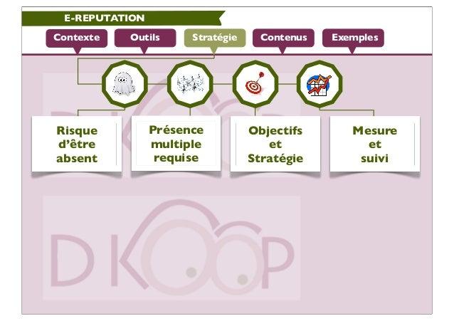 E-REPUTATIONContexte   Outils     Stratégie     Contenus   ExemplesRisque          Présence          Objectifs       Mesur...