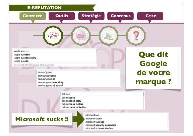 E-REPUTATION  Contexte   Outils   Stratégie   Contenus     Crise                                             Que dit      ...