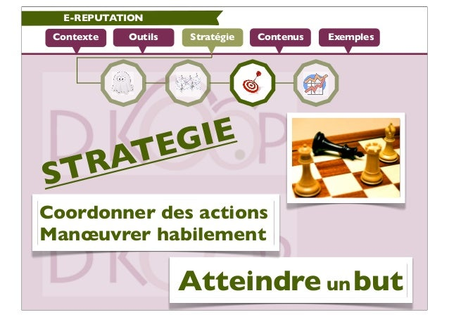 E-REPUTATION Contexte   Outils   Stratégie   Contenus   Exemples               EGIE TR         ATSCoordonner des actionsMa...
