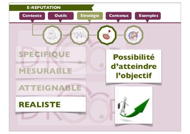 E-REPUTATIONContexte   Outils   Stratégie   Contenus   ExemplesSPECIFIQUE                      Possibilité                ...
