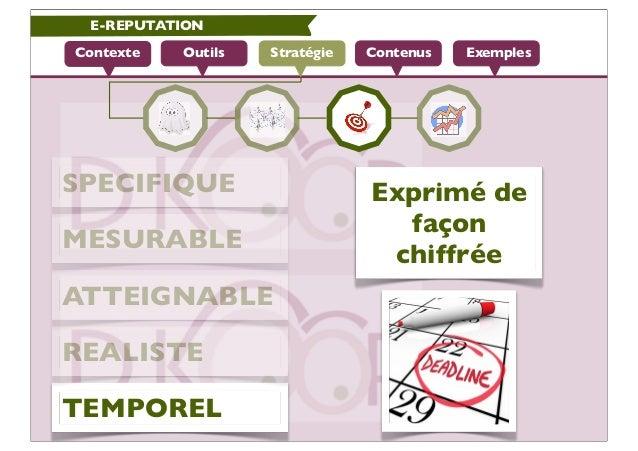 E-REPUTATIONContexte   Outils   Stratégie   Contenus   ExemplesSPECIFIQUE                      Exprimé de                 ...